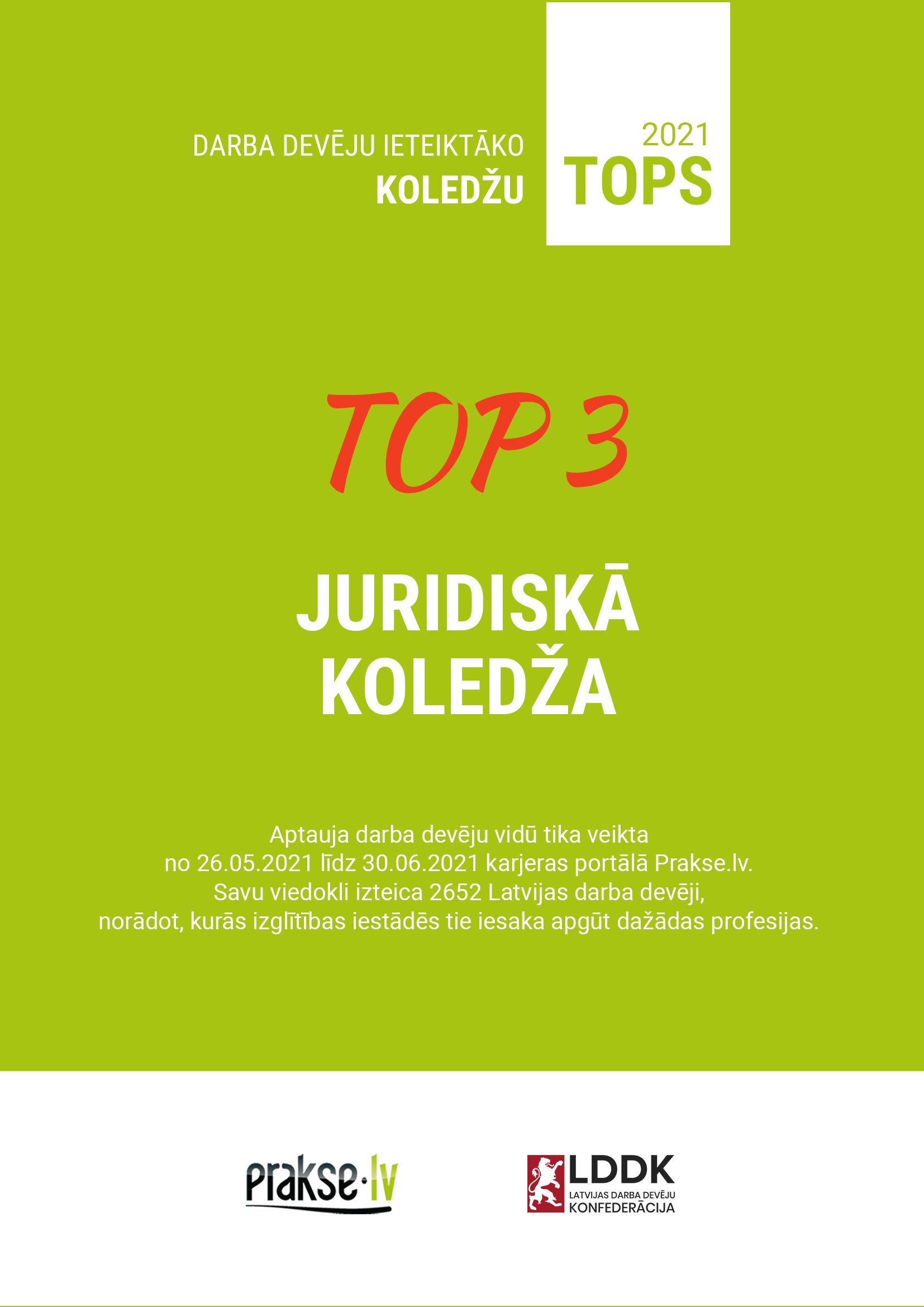 Darba devēju visbiežāk minēto studiju programmu un izglītības iestāžu TOPs 2021